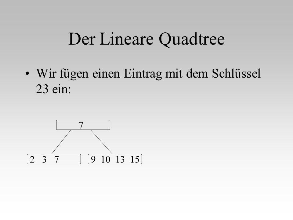 Der Lineare Quadtree Wir fügen einen Eintrag mit dem Schlüssel 23 ein: 7 2 3 79 10 13 15