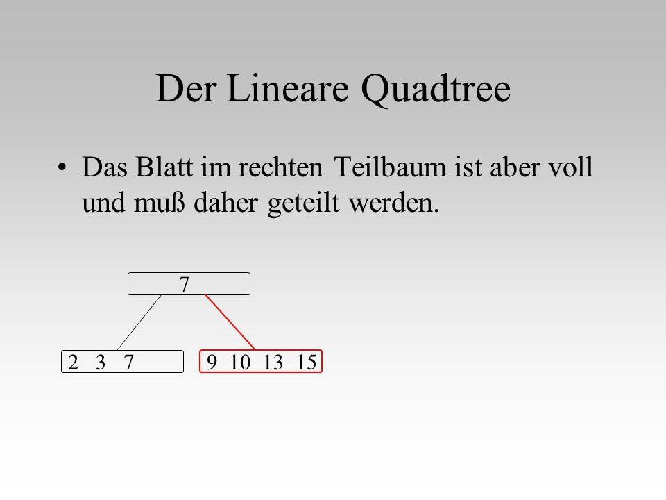 Der Lineare Quadtree Das Blatt im rechten Teilbaum ist aber voll und muß daher geteilt werden. 7 2 3 79 10 13 15