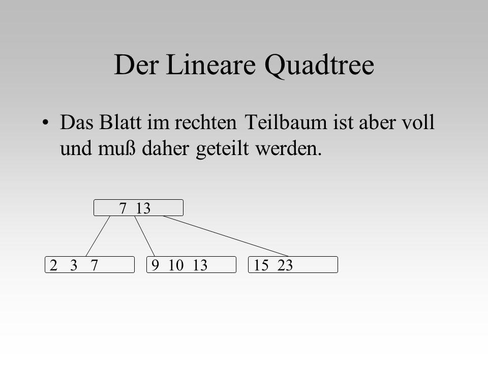 Der Lineare Quadtree Das Blatt im rechten Teilbaum ist aber voll und muß daher geteilt werden. 7 13 2 3 79 10 1315 23
