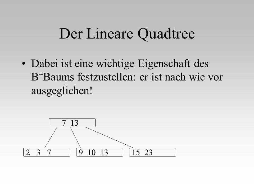 Der Lineare Quadtree Dabei ist eine wichtige Eigenschaft des B + Baums festzustellen: er ist nach wie vor ausgeglichen! 7 13 2 3 79 10 1315 23