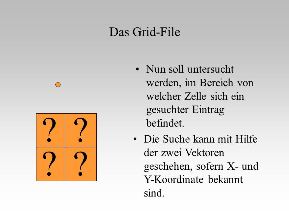 Das Grid-File Nun soll untersucht werden, im Bereich von welcher Zelle sich ein gesuchter Eintrag befindet. Die Suche kann mit Hilfe der zwei Vektoren