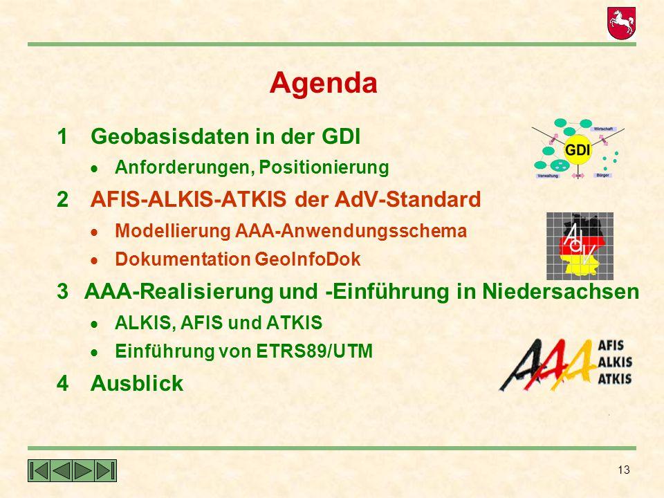 13 Agenda 1 Geobasisdaten in der GDI  Anforderungen, Positionierung 2 AFIS-ALKIS-ATKIS der AdV-Standard  Modellierung AAA-Anwendungsschema  Dokumen