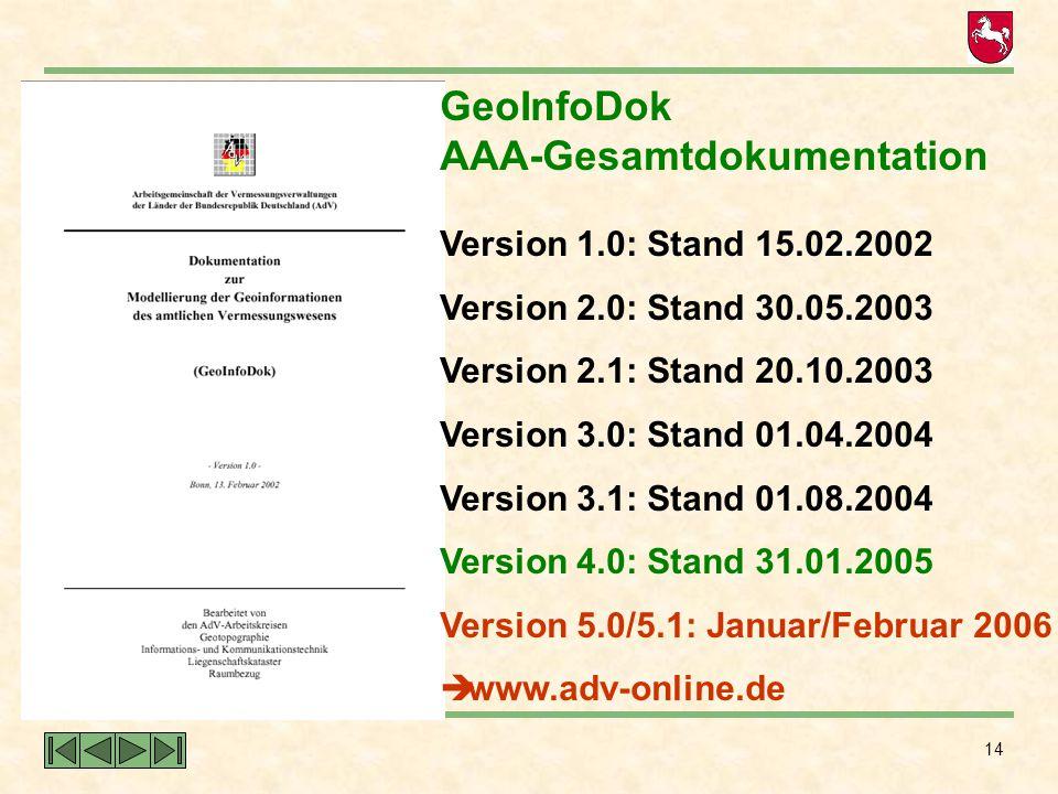 14 GeoInfoDok AAA-Gesamtdokumentation Version 1.0: Stand 15.02.2002 Version 2.0: Stand 30.05.2003 Version 2.1: Stand 20.10.2003 Version 3.0: Stand 01.