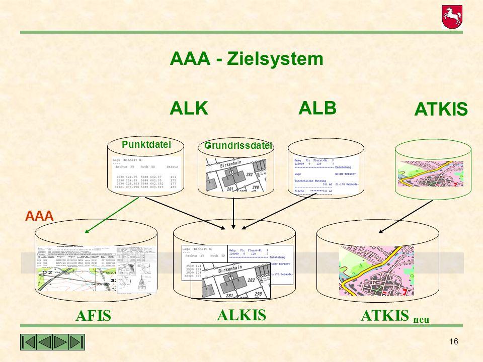 16 AAA - Zielsystem ALK ATKIS Punktdatei Grundrissdatei ALB ATKIS neu ALKIS AFIS AAA