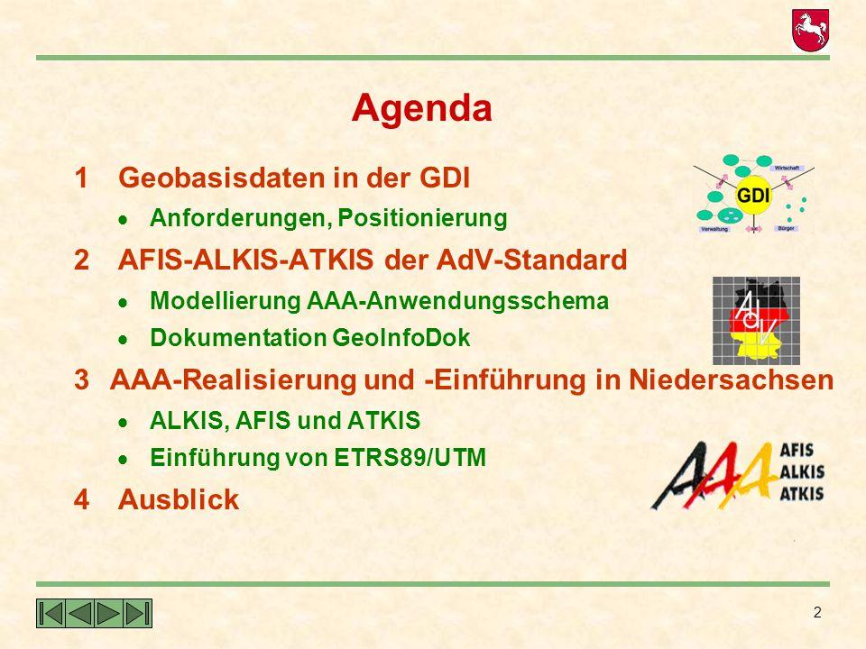 13 Agenda 1 Geobasisdaten in der GDI  Anforderungen, Positionierung 2 AFIS-ALKIS-ATKIS der AdV-Standard  Modellierung AAA-Anwendungsschema  Dokumentation GeoInfoDok 3AAA-Realisierung und -Einführung in Niedersachsen  ALKIS, AFIS und ATKIS  Einführung von ETRS89/UTM 4 Ausblick