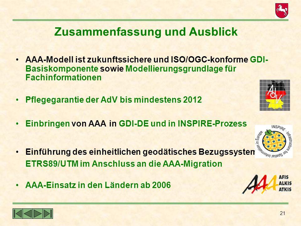 21 AAA-Modell ist zukunftssichere und ISO/OGC-konforme GDI- Basiskomponente sowie Modellierungsgrundlage für Fachinformationen Pflegegarantie der AdV