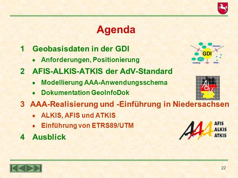 22 Agenda 1 Geobasisdaten in der GDI  Anforderungen, Positionierung 2 AFIS-ALKIS-ATKIS der AdV-Standard  Modellierung AAA-Anwendungsschema  Dokumen