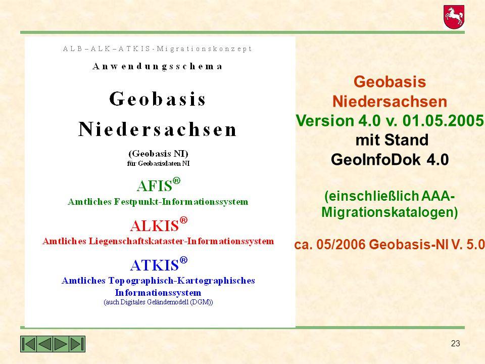 23 Geobasis Niedersachsen Version 4.0 v. 01.05.2005 mit Stand GeoInfoDok 4.0 (einschließlich AAA- Migrationskatalogen) ca. 05/2006 Geobasis-NI V. 5.0
