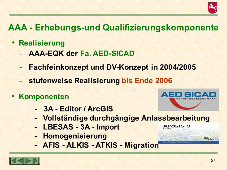27 AAA - Erhebungs-und Qualifizierungskomponente Realisierung -AAA-EQK der Fa. AED-SICAD -Fachfeinkonzept und DV-Konzept in 2004/2005 -stufenweise Rea