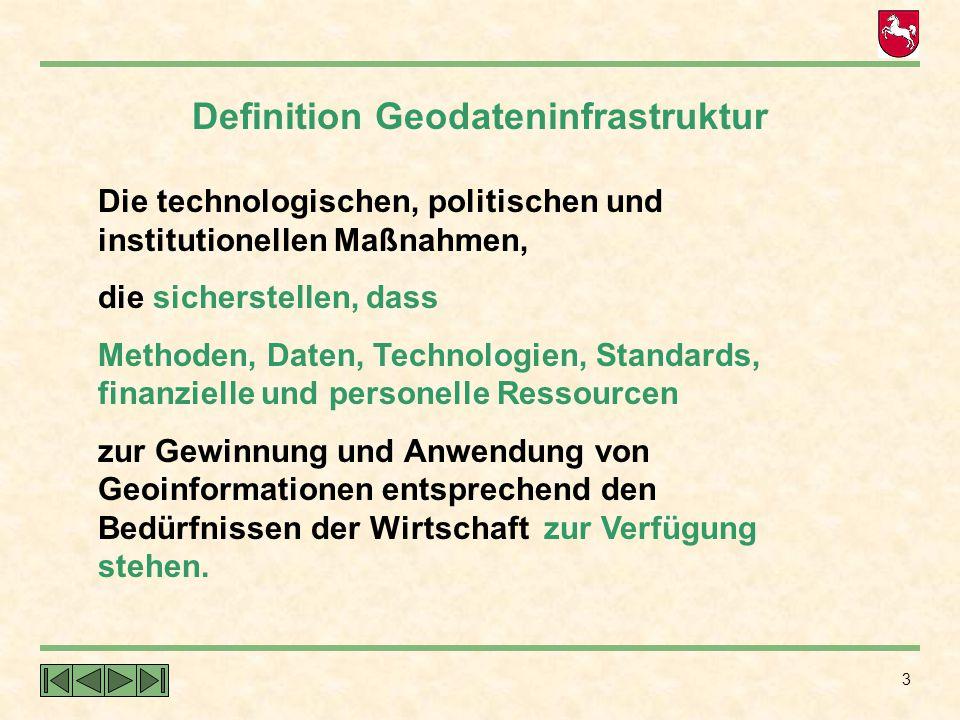 3 Definition Geodateninfrastruktur Die technologischen, politischen und institutionellen Maßnahmen, die sicherstellen, dass Methoden, Daten, Technolog
