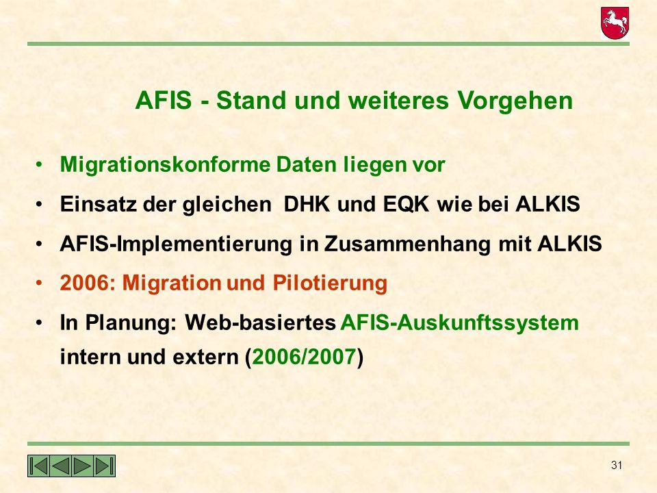 31 AFIS - Stand und weiteres Vorgehen Migrationskonforme Daten liegen vor Einsatz der gleichen DHK und EQK wie bei ALKIS AFIS-Implementierung in Zusam