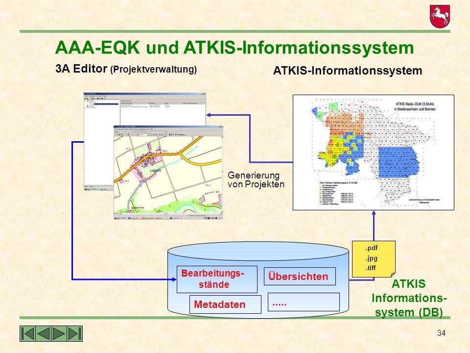 34 ATKIS-Informationssystem Bearbeitungs- stände Übersichten Metadaten..... 3A Editor (Projektverwaltung).pdf.jpg.tiff Generierung von Projekten AAA-E