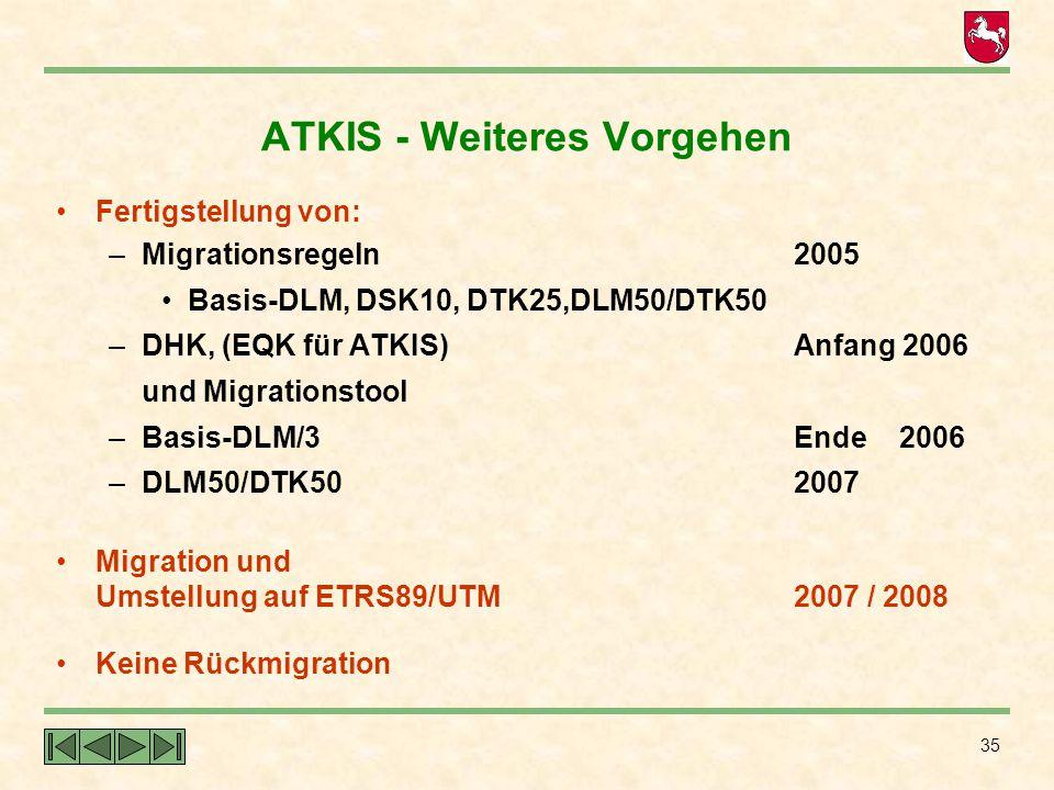 35 ATKIS - Weiteres Vorgehen Fertigstellung von: –Migrationsregeln 2005 Basis-DLM, DSK10, DTK25,DLM50/DTK50 –DHK, (EQK für ATKIS) Anfang 2006 und Migr