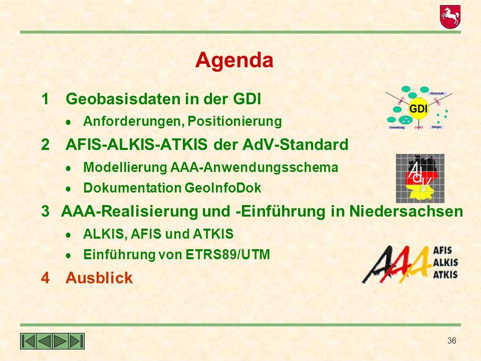36 Agenda 1 Geobasisdaten in der GDI  Anforderungen, Positionierung 2 AFIS-ALKIS-ATKIS der AdV-Standard  Modellierung AAA-Anwendungsschema  Dokumen