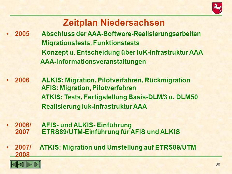 38 Zeitplan Niedersachsen 2005 Abschluss der AAA-Software-Realisierungsarbeiten Migrationstests, Funktionstests Konzept u. Entscheidung über IuK-Infra