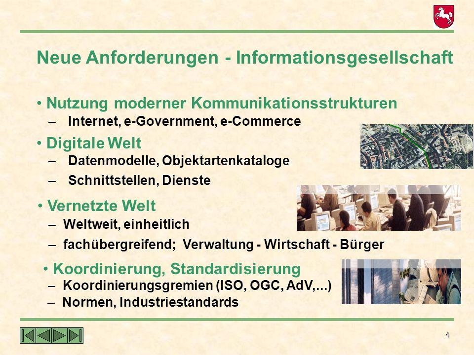 4 Neue Anforderungen - Informationsgesellschaft Nutzung moderner Kommunikationsstrukturen –Internet, e-Government, e-Commerce Digitale Welt –Datenmode