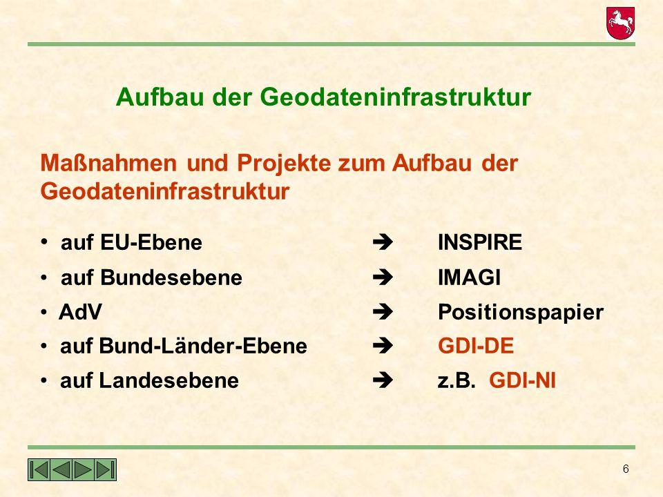 6 Aufbau der Geodateninfrastruktur Maßnahmen und Projekte zum Aufbau der Geodateninfrastruktur auf EU-Ebene  INSPIRE auf Bundesebene  IMAGI AdV  Po
