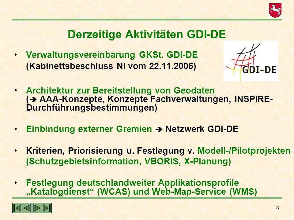 8 Derzeitige Aktivitäten GDI-DE Verwaltungsvereinbarung GKSt. GDI-DE (Kabinettsbeschluss NI vom 22.11.2005) Architektur zur Bereitstellung von Geodate