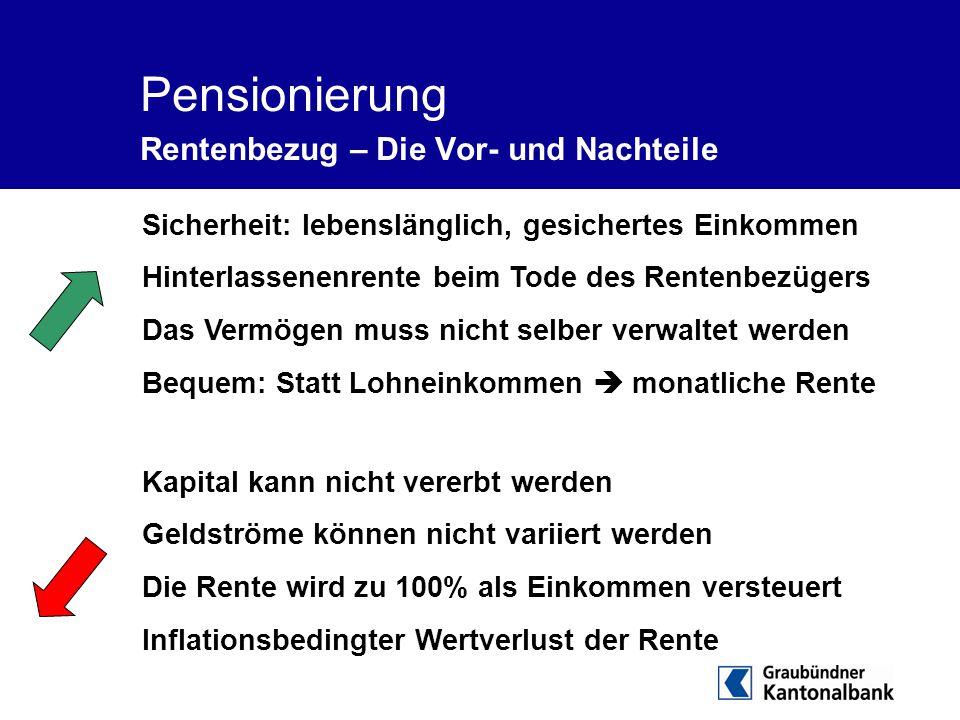 Pensionierung Rentenbezug – Die Vor- und Nachteile Sicherheit: lebenslänglich, gesichertes Einkommen Hinterlassenenrente beim Tode des Rentenbezügers