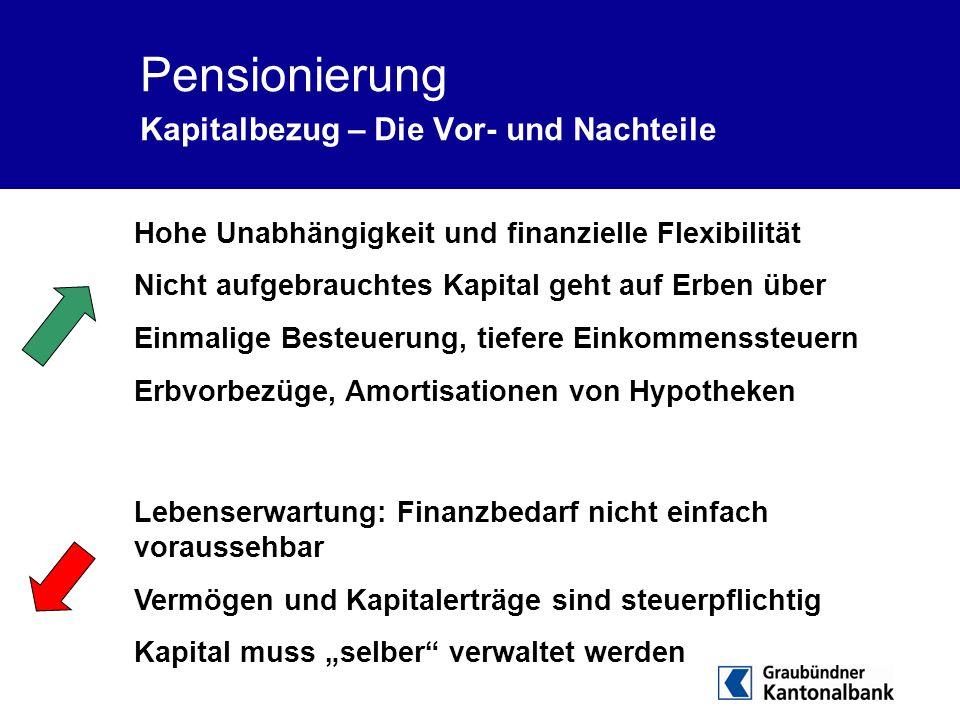 Pensionierung Kapitalbezug – Die Vor- und Nachteile Hohe Unabhängigkeit und finanzielle Flexibilität Nicht aufgebrauchtes Kapital geht auf Erben über
