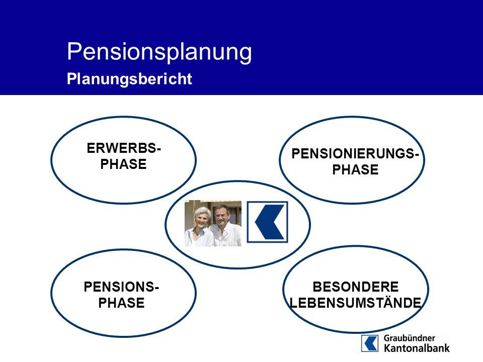 Pensionsplanung Planungsbericht Immobilien ERWERBS- PHASE PENSIONIERUNGS- PHASE PENSIONS- PHASE BESONDERE LEBENSUMSTÄNDE