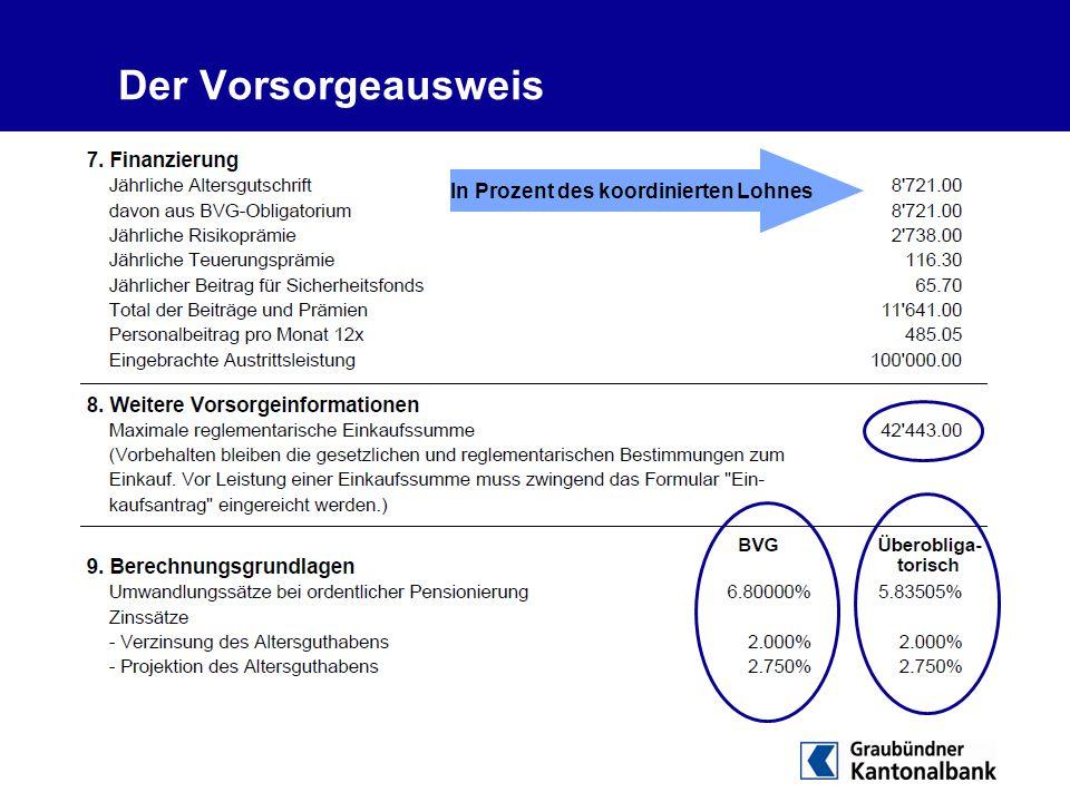 Berechnung Altersgutschriften Die Altersgutschriften werden jährlich in Prozenten des koordinierten Lohnes berechnet.