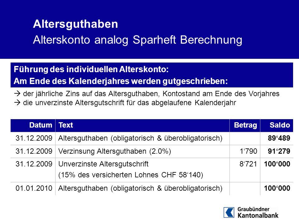 Altersguthaben Alterskonto analog Sparheft Berechnung DatumTextBetragSaldo 31.12.2009Altersguthaben (obligatorisch & überobligatorisch)89'489 31.12.20