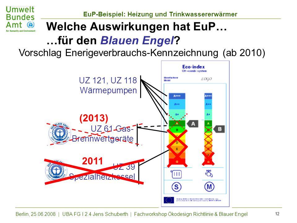 EuP-Beispiel: Heizung und Trinkwassererwärmer Berlin, 25.06.2008 | UBA FG I 2.4 Jens Schuberth | Fachworkshop Ökodesign Richtlinie & Blauer Engel 12 U