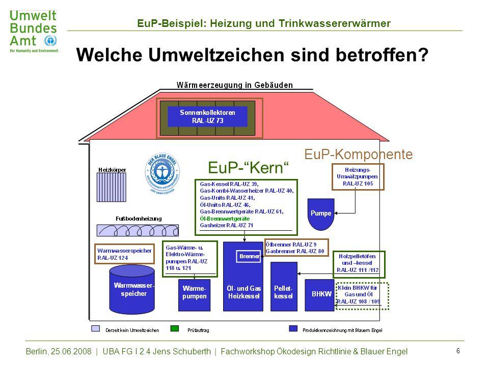 EuP-Beispiel: Heizung und Trinkwassererwärmer Berlin, 25.06.2008 | UBA FG I 2.4 Jens Schuberth | Fachworkshop Ökodesign Richtlinie & Blauer Engel 6 We
