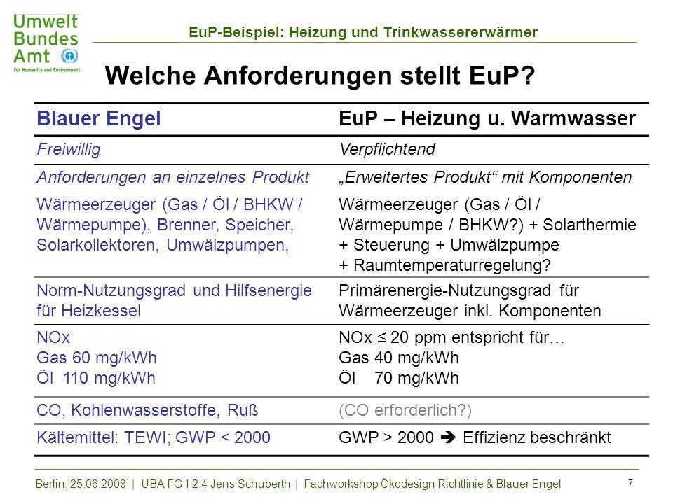 EuP-Beispiel: Heizung und Trinkwassererwärmer Berlin, 25.06.2008 | UBA FG I 2.4 Jens Schuberth | Fachworkshop Ökodesign Richtlinie & Blauer Engel 7 We