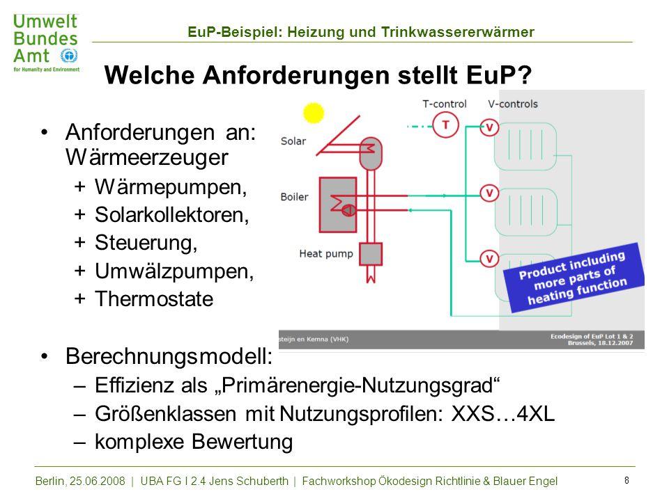 EuP-Beispiel: Heizung und Trinkwassererwärmer Berlin, 25.06.2008 | UBA FG I 2.4 Jens Schuberth | Fachworkshop Ökodesign Richtlinie & Blauer Engel 8 We