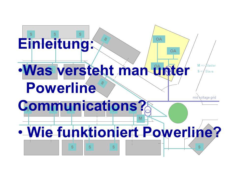 mid voltage grid M S SS SS S S SSS S SS SSS OA M => Master S => Slave Einleitung: Was versteht man unter Powerline Communications? Wie funktioniert Po