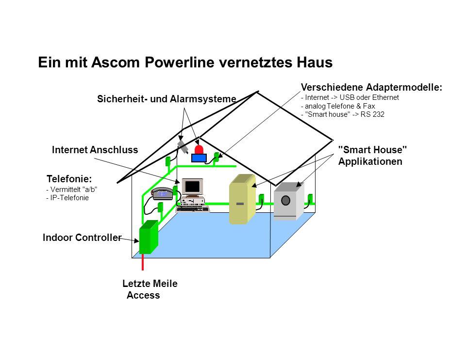 Ein mit Ascom Powerline vernetztes Haus Letzte Meile Access