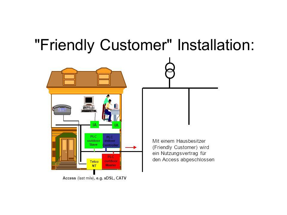 Friendly Customer Installation: PLC outdoor Master PLC indoor Controller PLC outdoor Slave Telco NT IA Access (last mile), e.g.xDSL, CATV Mit einem Hausbesitzer (Friendly Customer) wird ein Nutzungsvertrag für den Access abgeschlossen