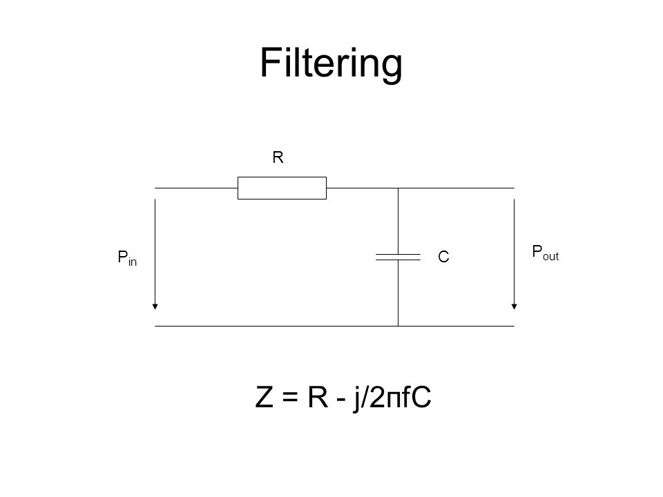 Filtering R CP in P out Z = R - j/2пfC