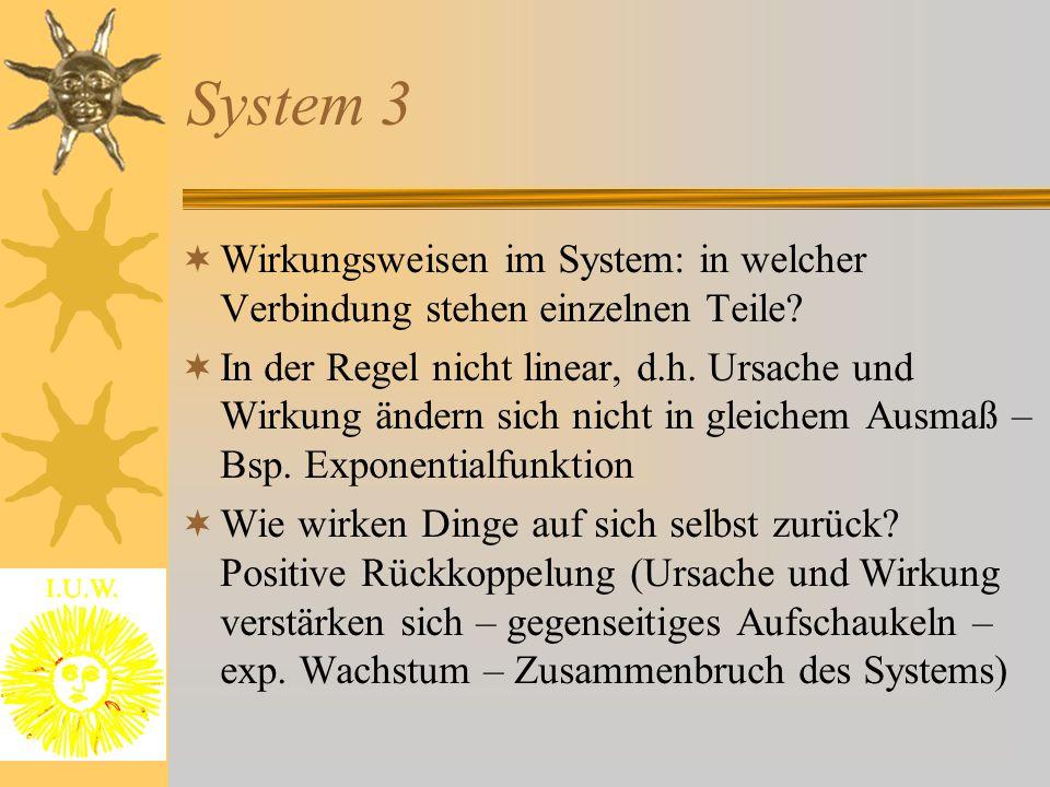 System 3  Wirkungsweisen im System: in welcher Verbindung stehen einzelnen Teile?  In der Regel nicht linear, d.h. Ursache und Wirkung ändern sich n