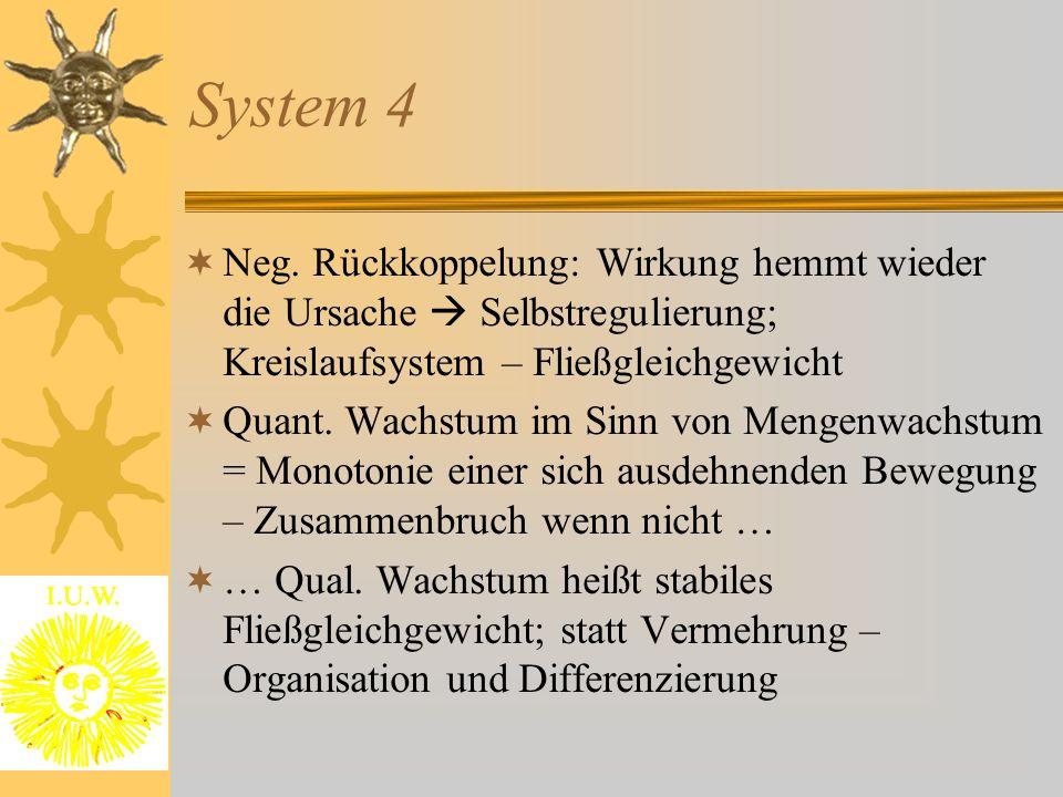 System 4  Neg. Rückkoppelung: Wirkung hemmt wieder die Ursache  Selbstregulierung; Kreislaufsystem – Fließgleichgewicht  Quant. Wachstum im Sinn vo
