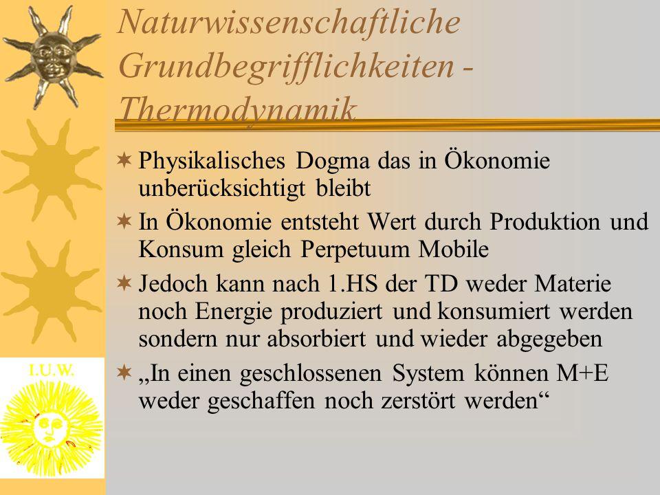 Naturwissenschaftliche Grundbegrifflichkeiten - Thermodynamik  Physikalisches Dogma das in Ökonomie unberücksichtigt bleibt  In Ökonomie entsteht We