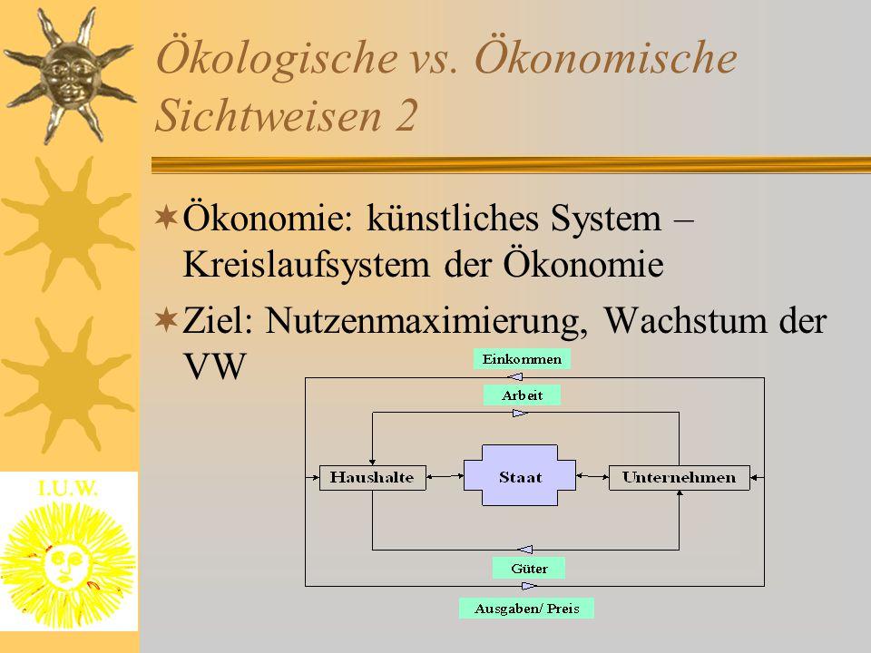 Ökologische vs. Ökonomische Sichtweisen 2  Ökonomie: künstliches System – Kreislaufsystem der Ökonomie  Ziel: Nutzenmaximierung, Wachstum der VW