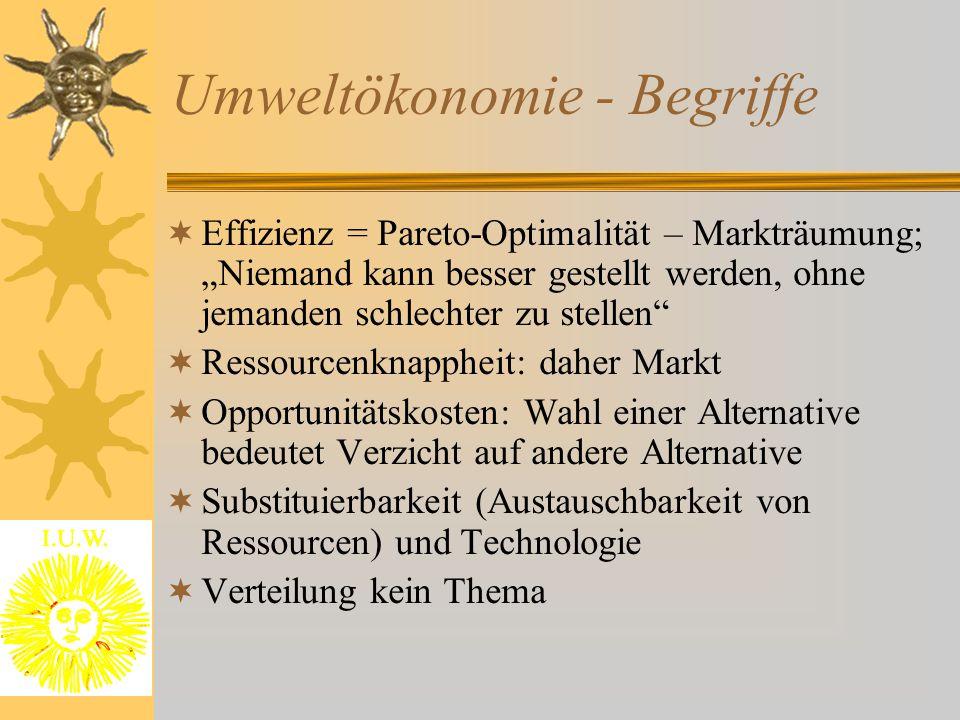 """Umweltökonomie - Begriffe  Effizienz = Pareto-Optimalität – Markträumung; """"Niemand kann besser gestellt werden, ohne jemanden schlechter zu stellen  Ressourcenknappheit: daher Markt  Opportunitätskosten: Wahl einer Alternative bedeutet Verzicht auf andere Alternative  Substituierbarkeit (Austauschbarkeit von Ressourcen) und Technologie  Verteilung kein Thema"""