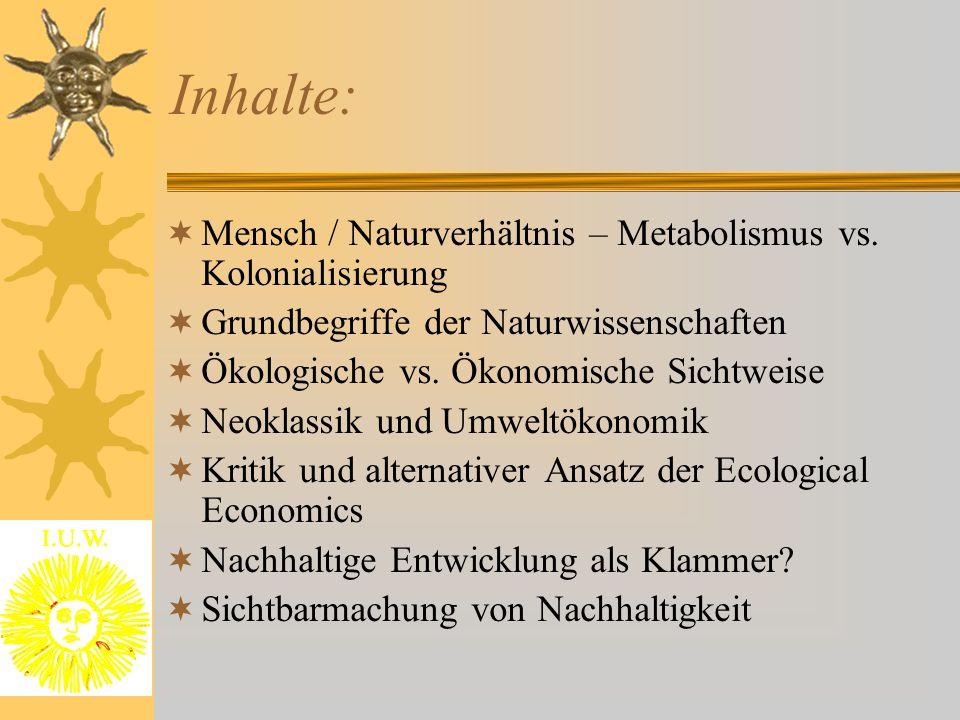 Inhalte:  Mensch / Naturverhältnis – Metabolismus vs. Kolonialisierung  Grundbegriffe der Naturwissenschaften  Ökologische vs. Ökonomische Sichtwei