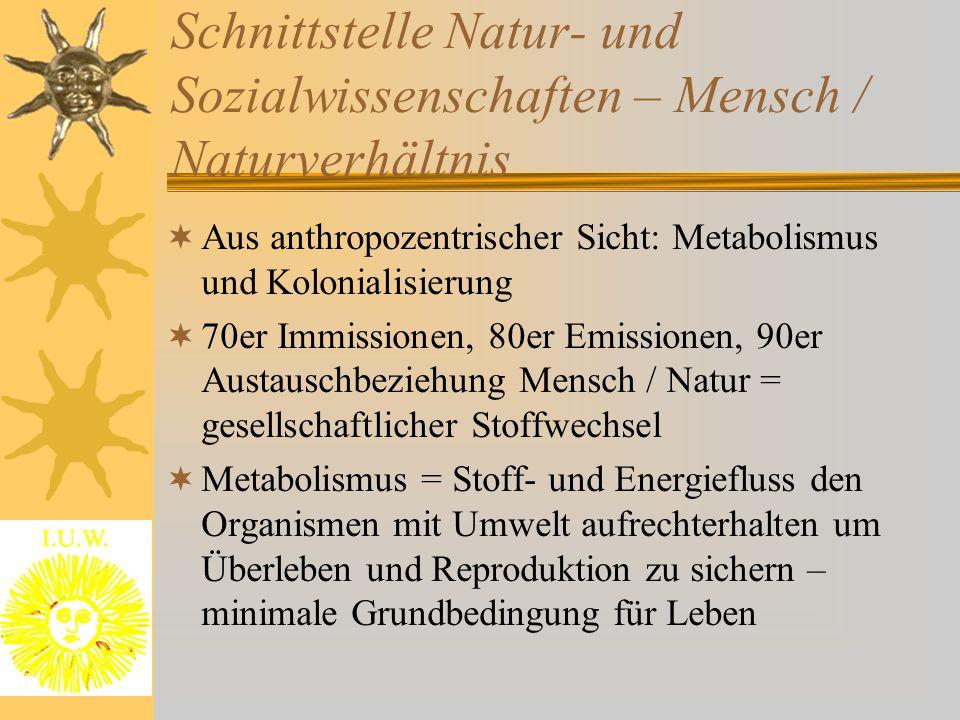 Schnittstelle Natur- und Sozialwissenschaften – Mensch / Naturverhältnis  Aus anthropozentrischer Sicht: Metabolismus und Kolonialisierung  70er Imm