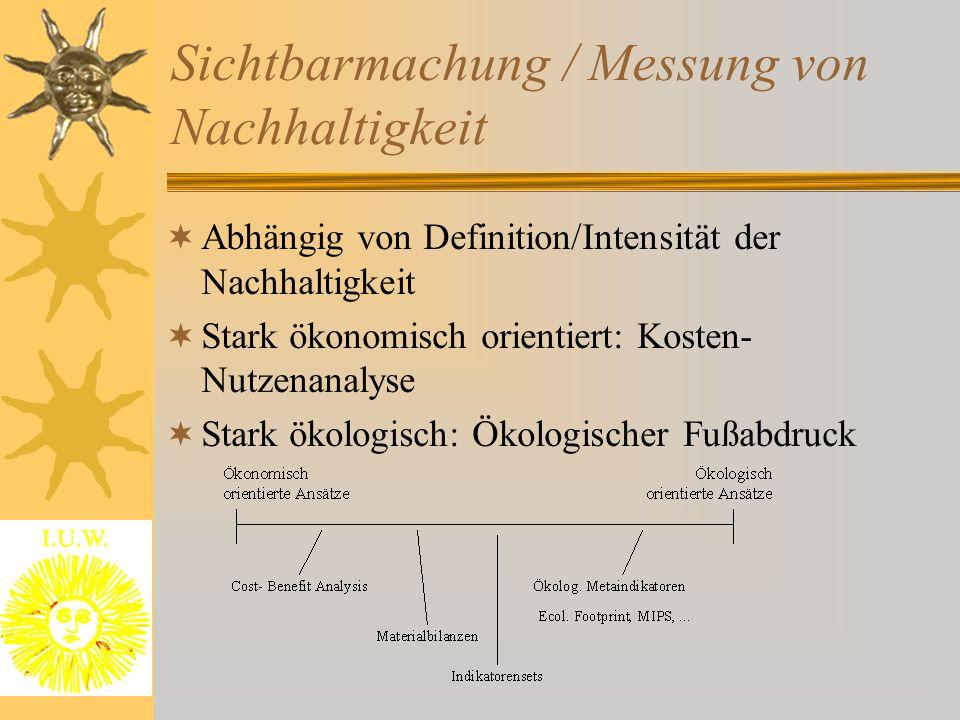 Sichtbarmachung / Messung von Nachhaltigkeit  Abhängig von Definition/Intensität der Nachhaltigkeit  Stark ökonomisch orientiert: Kosten- Nutzenanalyse  Stark ökologisch: Ökologischer Fußabdruck