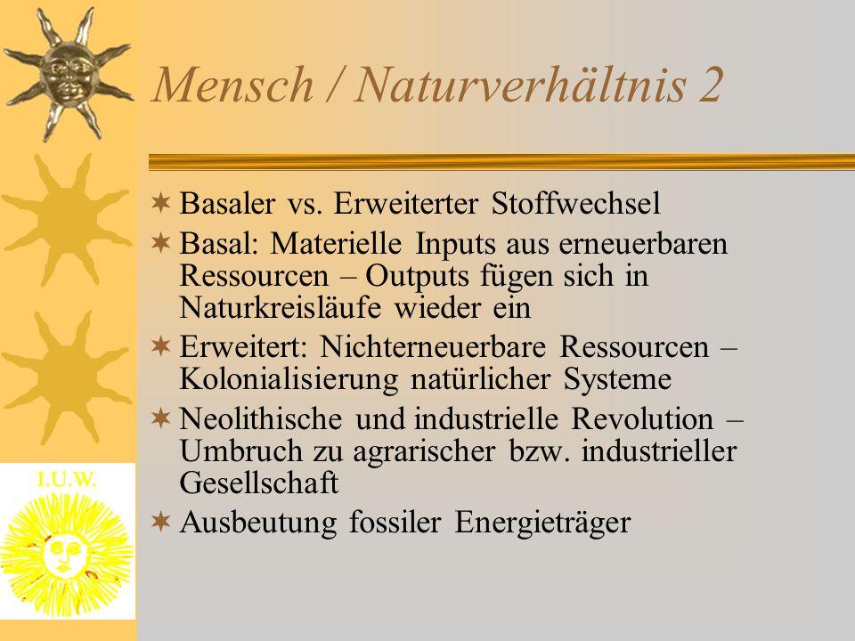Mensch / Naturverhältnis 2  Basaler vs. Erweiterter Stoffwechsel  Basal: Materielle Inputs aus erneuerbaren Ressourcen – Outputs fügen sich in Natur