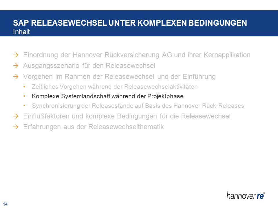 14  Einordnung der Hannover Rückversicherung AG und ihrer Kernapplikation  Ausgangsszenario für den Releasewechsel  Vorgehen im Rahmen der Releasew