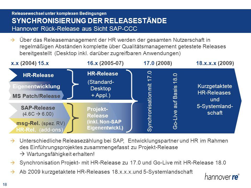 18 msg-Rel. (spez. RV) HR-Rel. ( add-ons) SAP-Release ( 4.6C  6.00) Taktung vorgegeben durch Releasemanagement 18 Releasewechsel unter komplexen Bedi