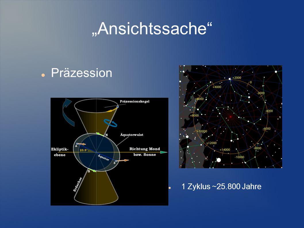 """""""Ansichtssache"""" Präzession 1 Zyklus ~25.800 Jahre"""