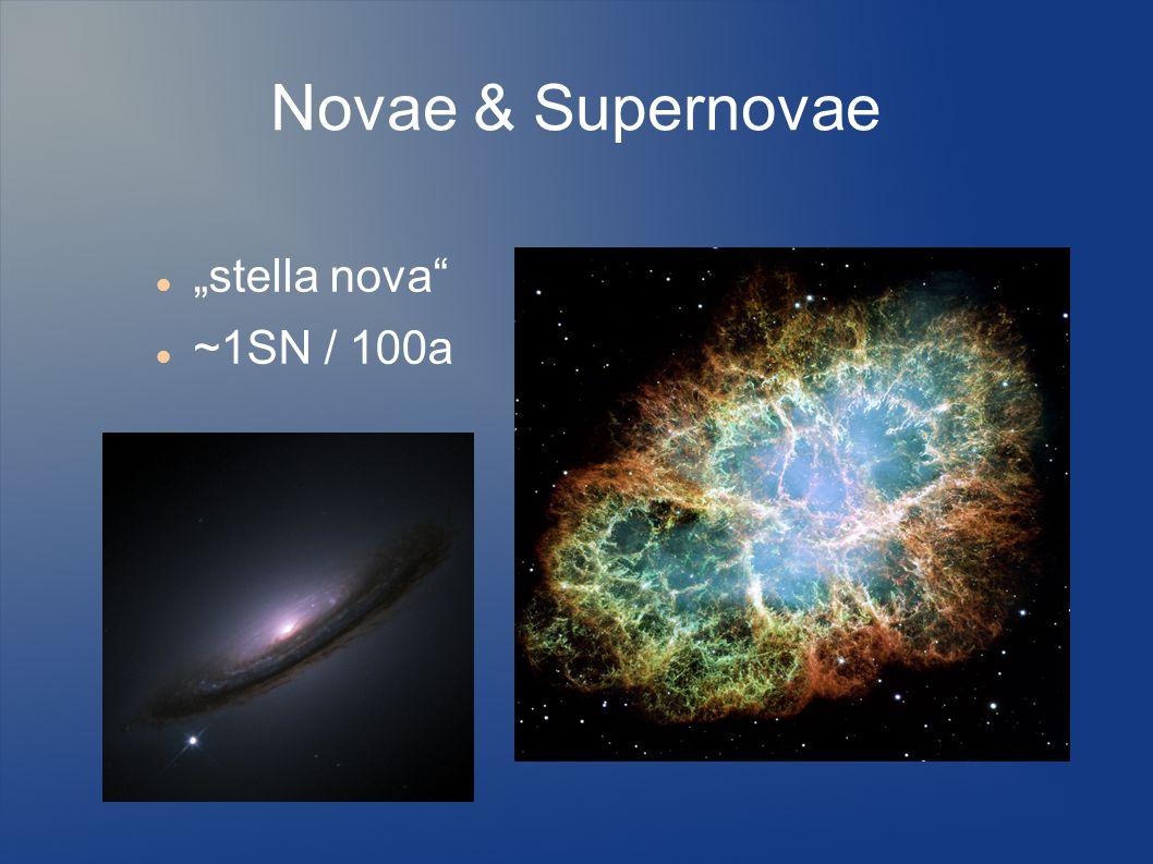 "Novae & Supernovae ""stella nova"" ~1SN / 100a"