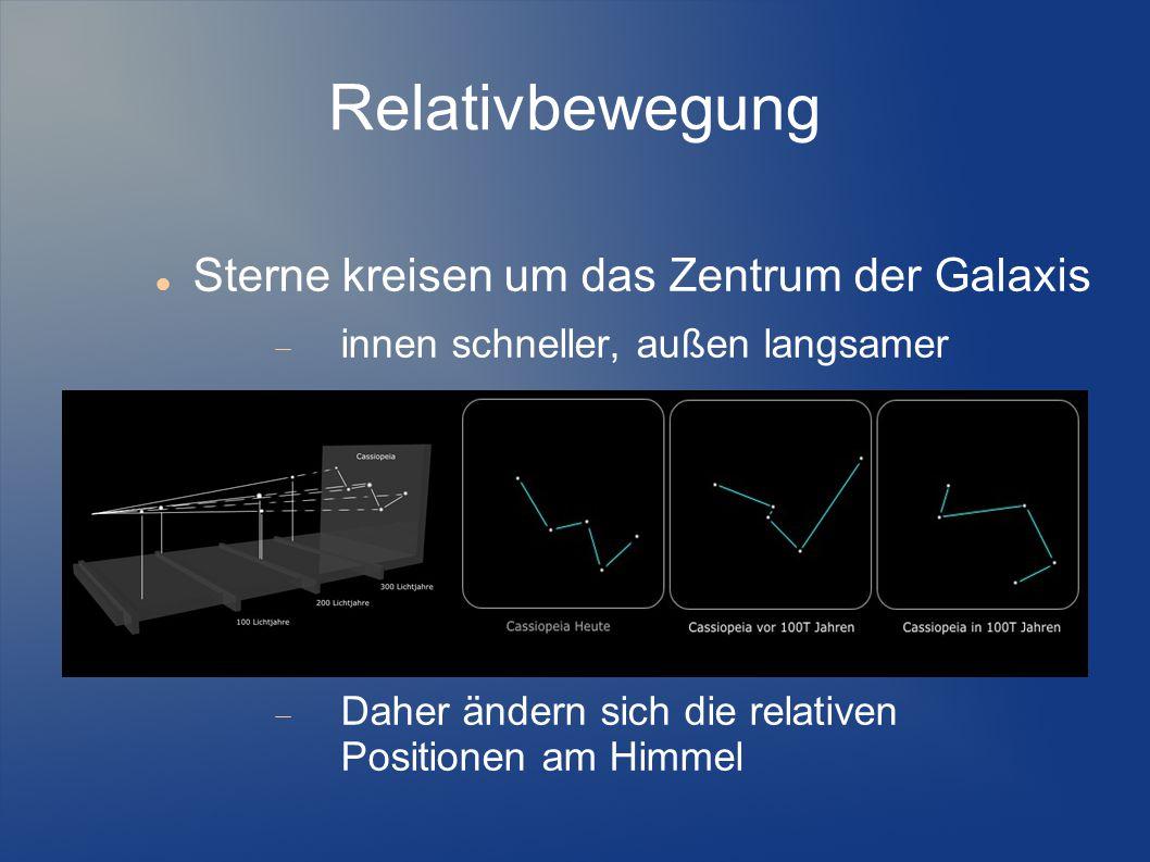 Relativbewegung Sterne kreisen um das Zentrum der Galaxis  innen schneller, außen langsamer  Daher ändern sich die relativen Positionen am Himmel