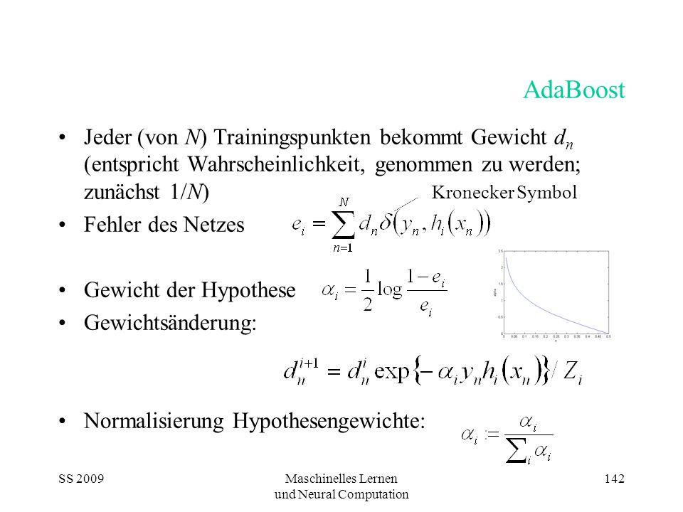 SS 2009Maschinelles Lernen und Neural Computation 142 AdaBoost Jeder (von N) Trainingspunkten bekommt Gewicht d n (entspricht Wahrscheinlichkeit, genommen zu werden; zunächst 1/N) Fehler des Netzes Gewicht der Hypothese Gewichtsänderung: Normalisierung Hypothesengewichte: Kronecker Symbol